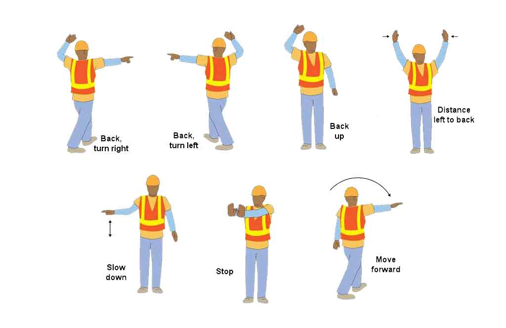 Workers Guide to Hand Signals for Directing Vehicles ...